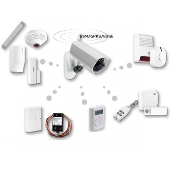 Eye-02 GSM 3G Alarmcamera systeem met ingebouwde GSM module